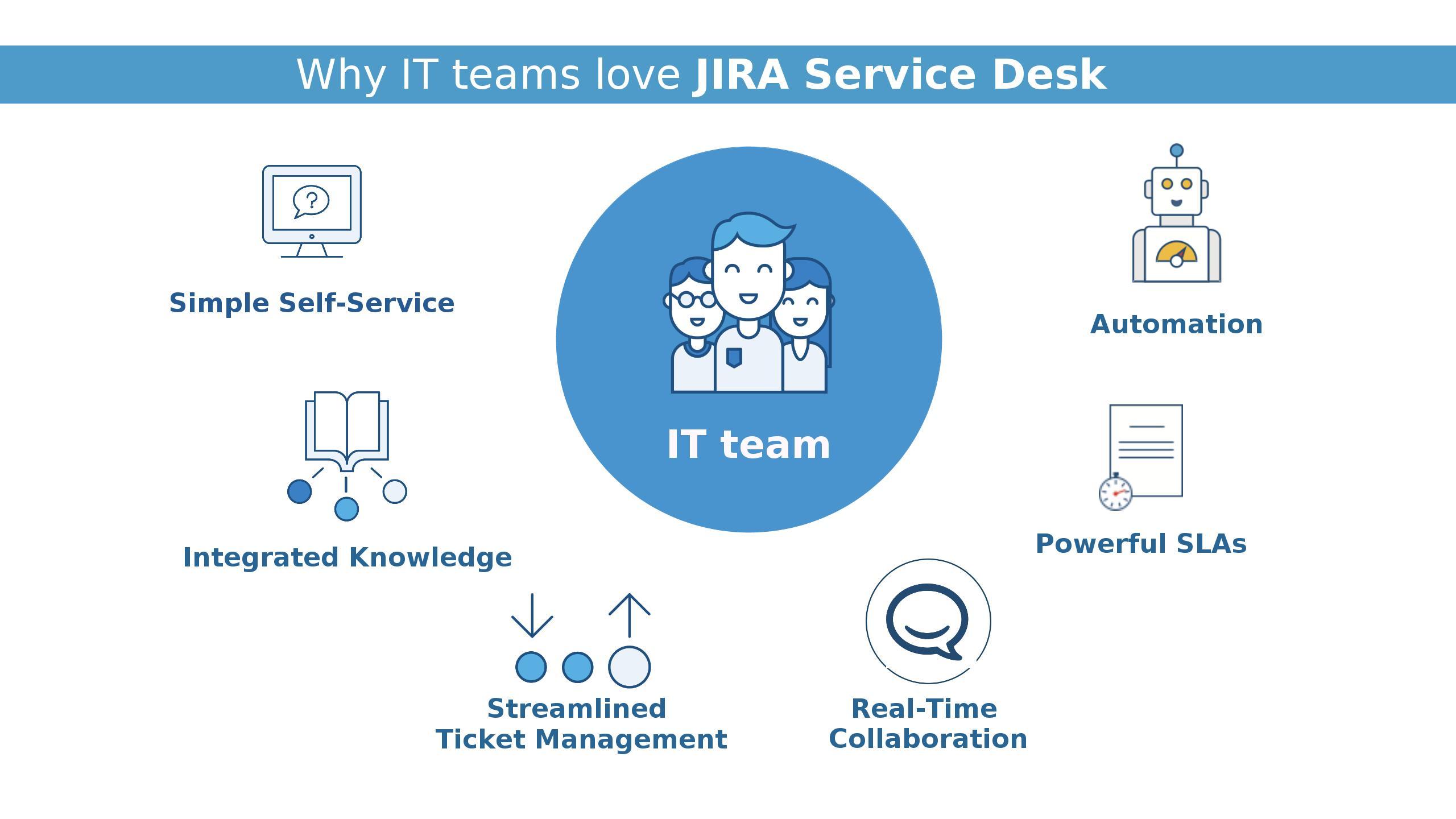 Jira Support Desk Desks For Sale Adelaide